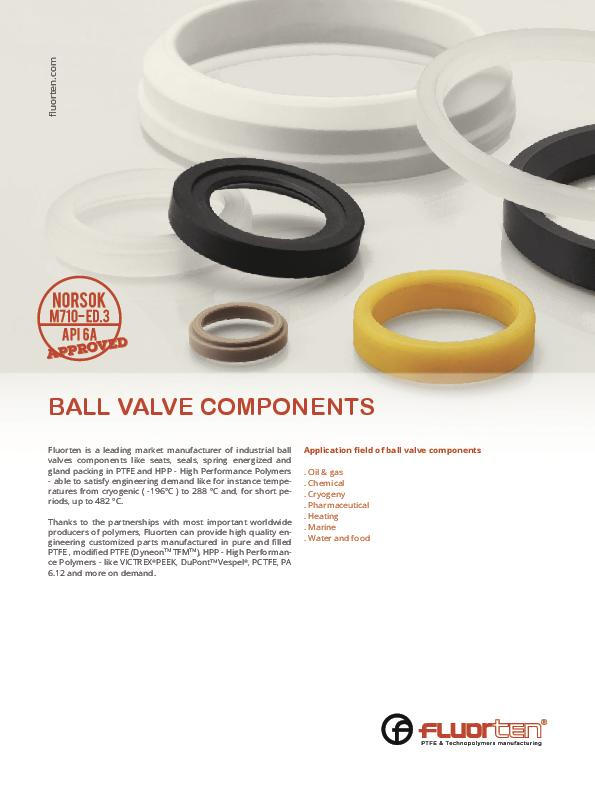 Immagine FLUORTEN Flyer Ball Valve Components_EN