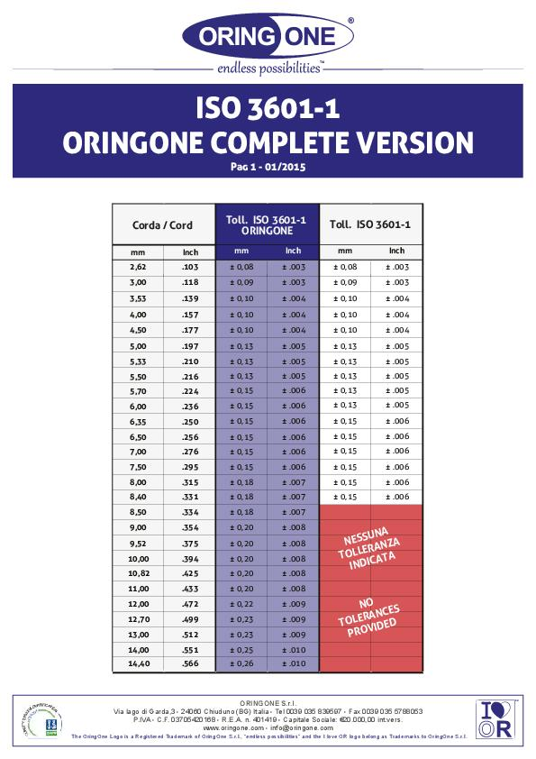 Immagine ORINGONE Certificate ISO 3601-1