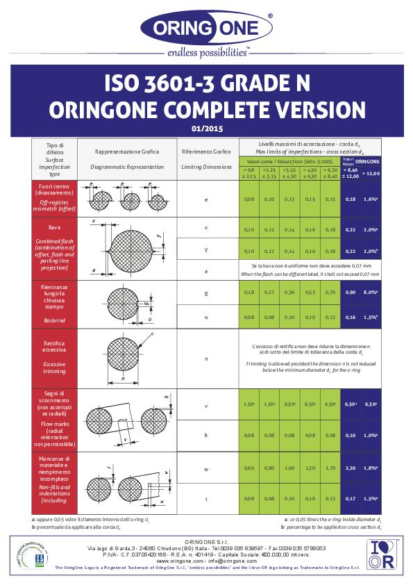 Immagine ORINGONE Certificate ISO 3601-3N