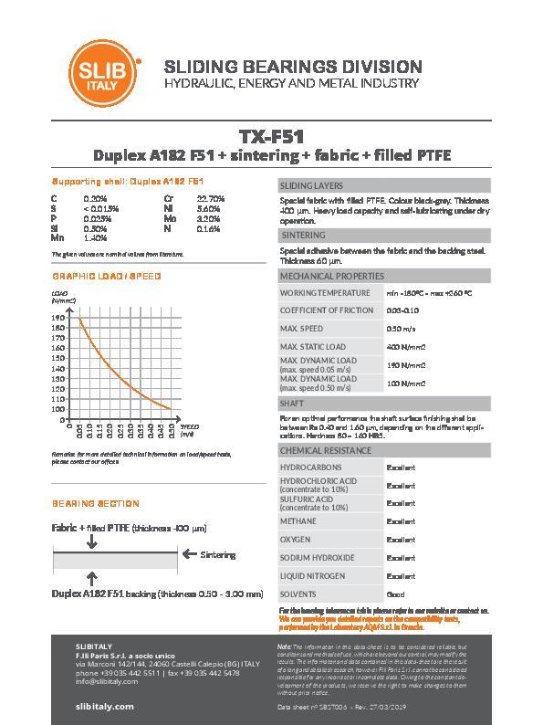 Immagine SLIBITALY_DataSheet_TX-F51_EN