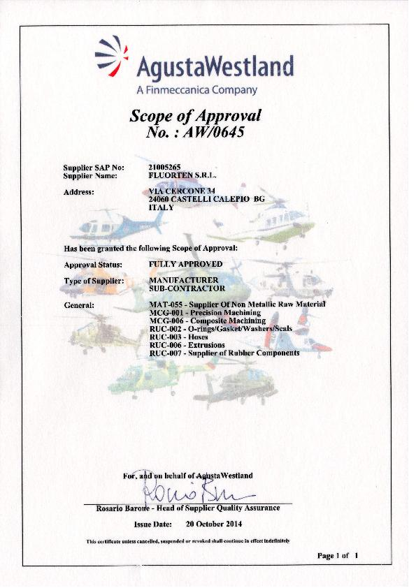Immagine FLUORTEN Scope of Approval AgustaWestland